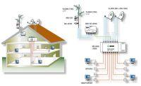 Типовая схема Домовой спутниковой сети представлена на Рис. 1. Абонентская плата- всего 900 рублей в год.